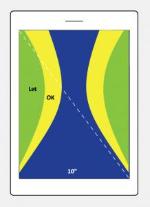 Ipad med navigationszone