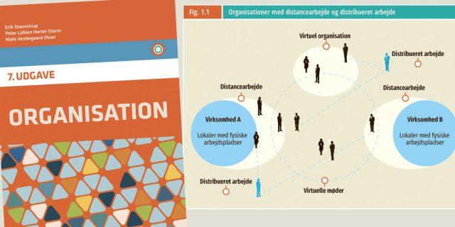 Omslag 'Organisation' 7. udg. Eksempel på figur jv. ny designguide